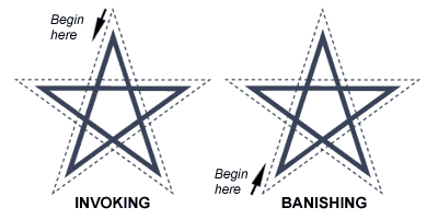 Wiccan Moonsong: Invoking Pentagram, and Banishing Pentagram